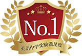 ※実施委託先:日本トレンドリサーチ 2019年11月実施:サイトのイメージ調査