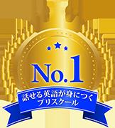※実施委託先:日本トレンドリサーチ 2021年1月実施:サイトのイメージ調査